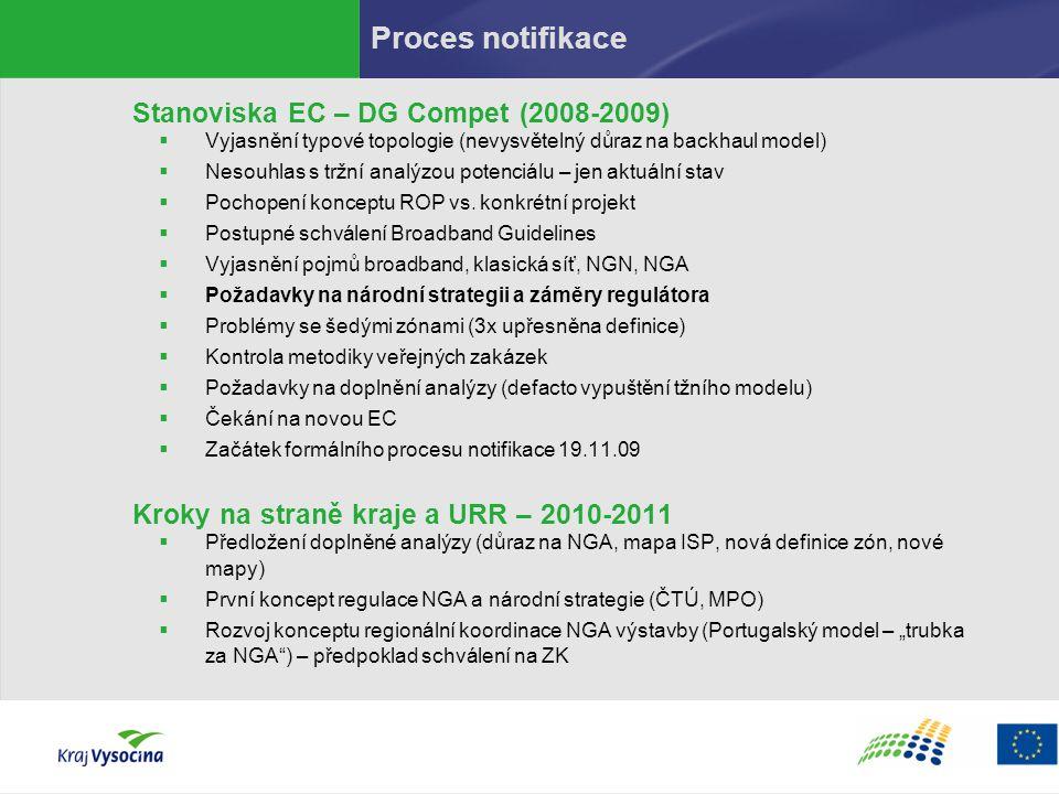 Proces notifikace Stanoviska EC – DG Compet (2008-2009)