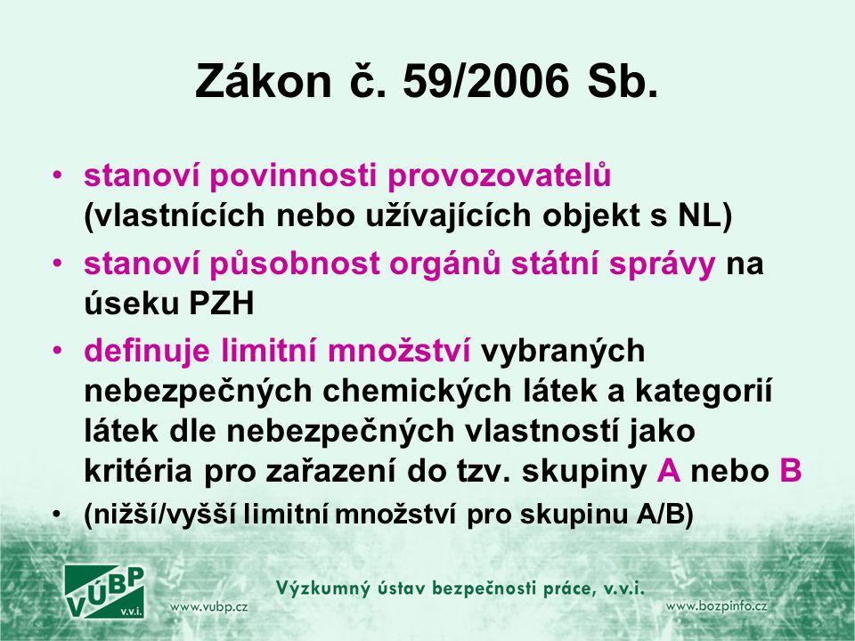 Zákon č. 59/2006 Sb. stanoví povinnosti provozovatelů (vlastnících nebo užívajících objekt s NL) stanoví působnost orgánů státní správy na úseku PZH.