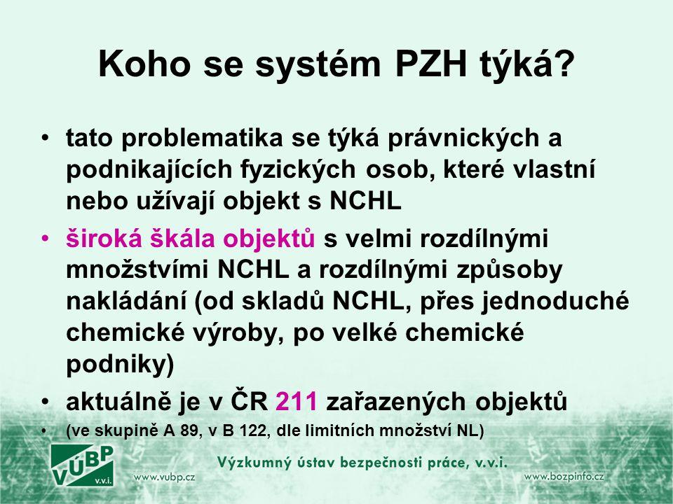 Koho se systém PZH týká tato problematika se týká právnických a podnikajících fyzických osob, které vlastní nebo užívají objekt s NCHL.
