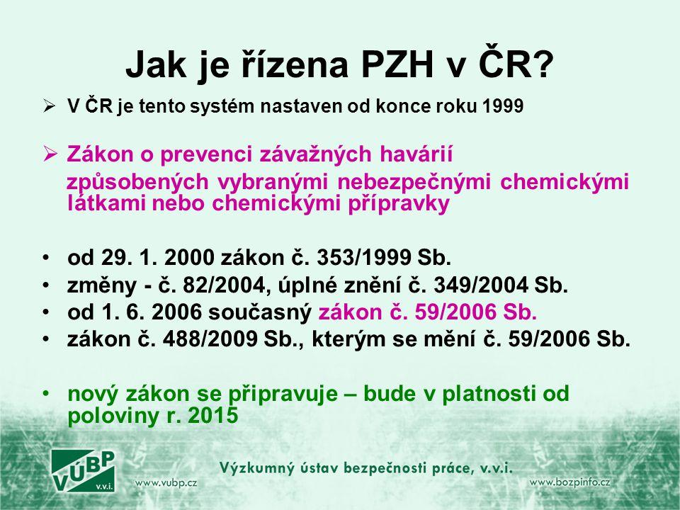 Jak je řízena PZH v ČR Zákon o prevenci závažných havárií