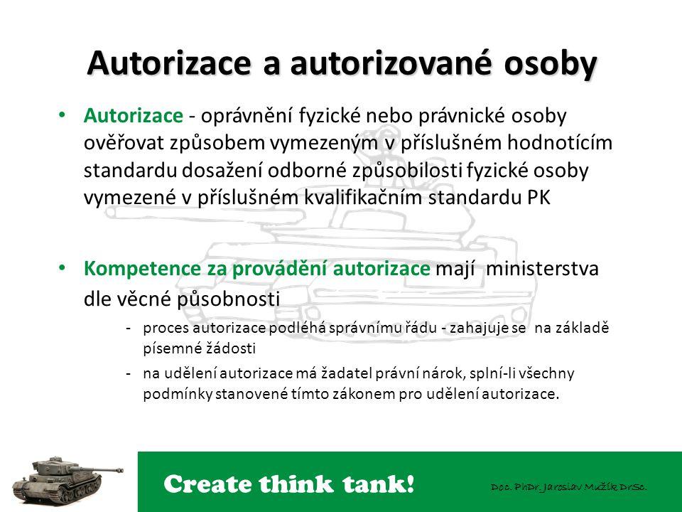 Autorizace a autorizované osoby