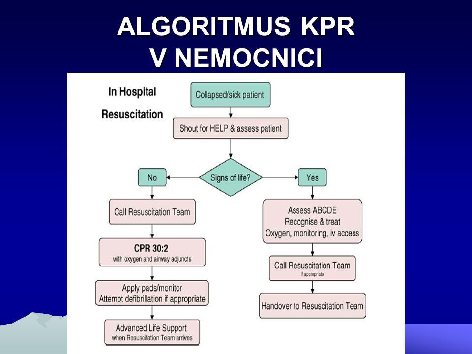 ALGORITMUS KPR V NEMOCNICI