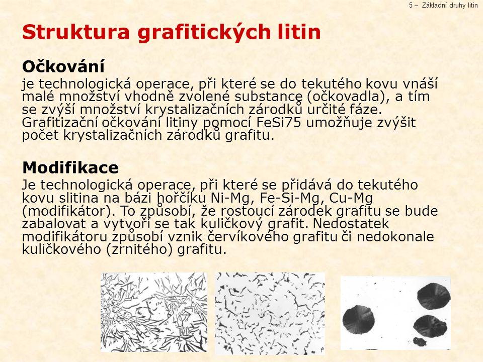 Struktura grafitických litin