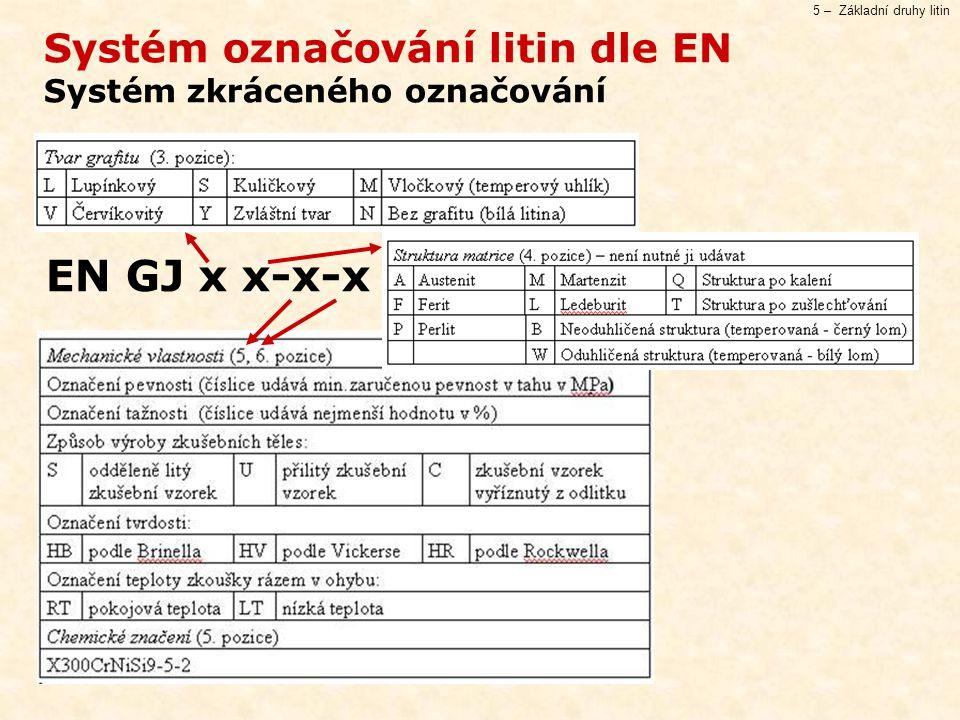 EN GJ x x-x-x Systém označování litin dle EN