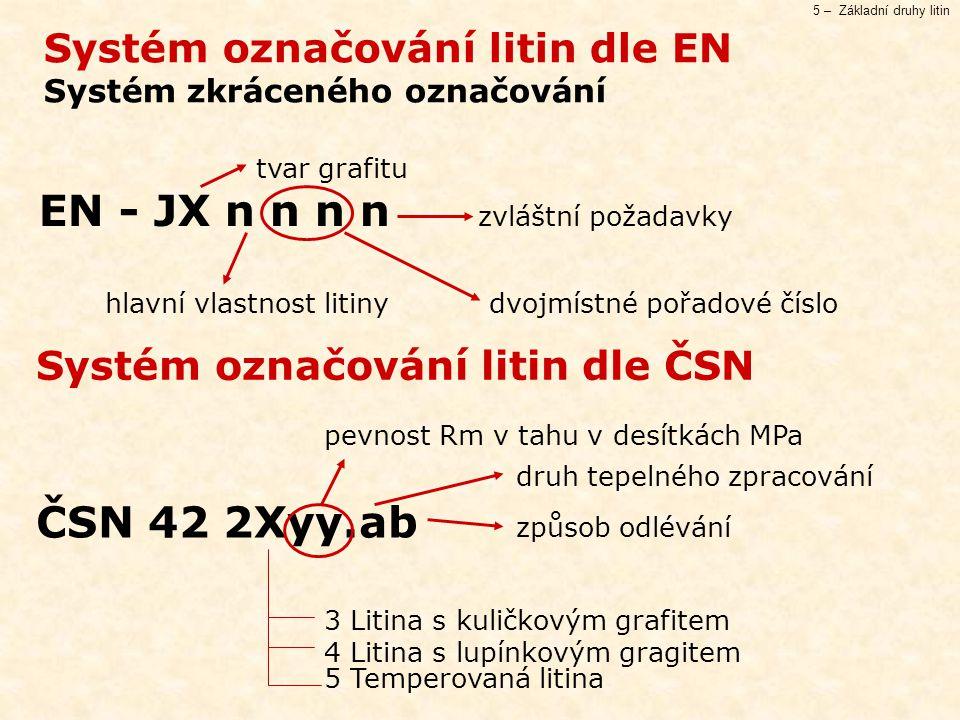 EN - JX n n n n zvláštní požadavky