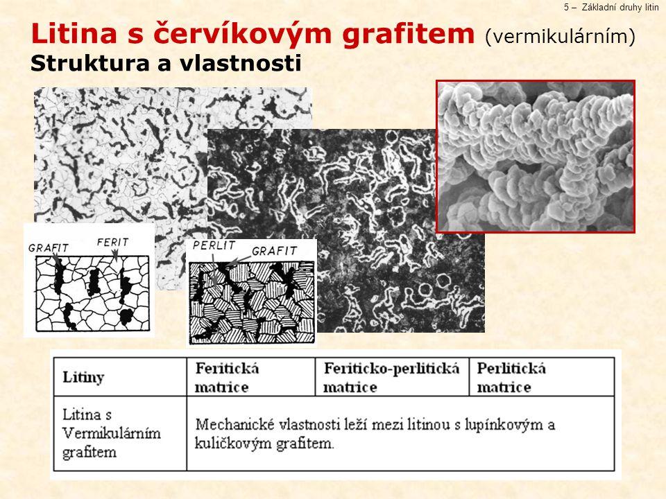 Litina s červíkovým grafitem (vermikulárním)