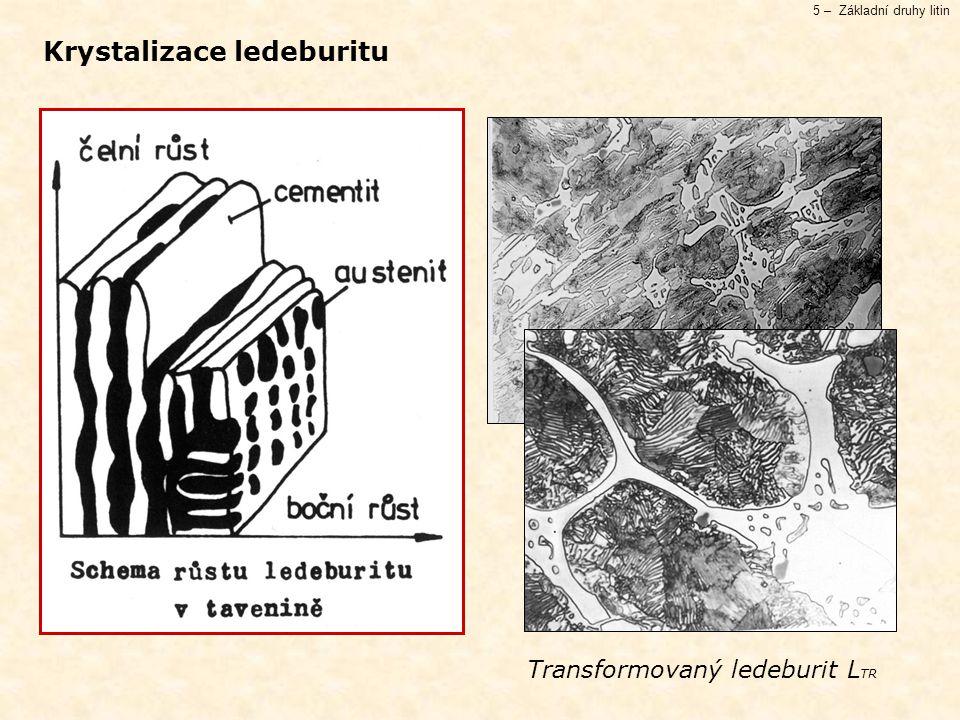 Krystalizace ledeburitu