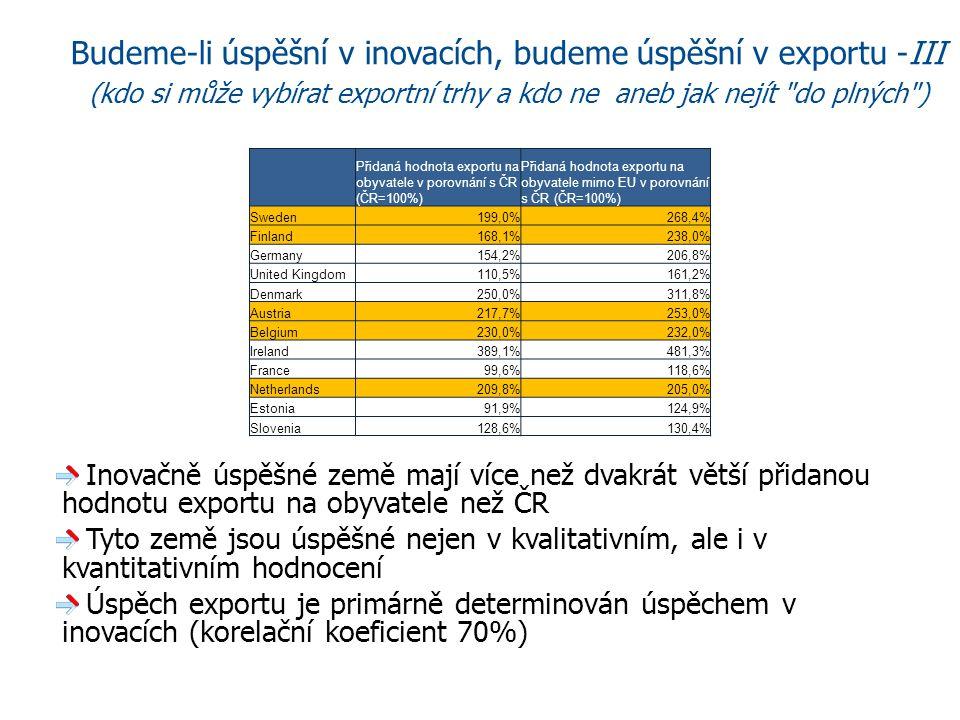 Budeme-li úspěšní v inovacích, budeme úspěšní v exportu -III