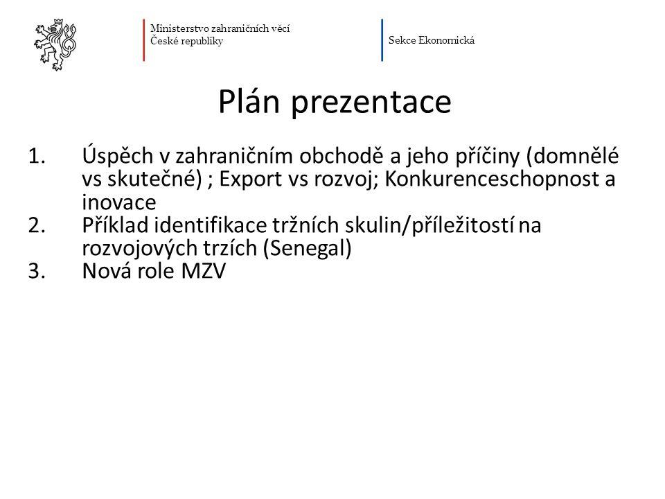 Plán prezentace Úspěch v zahraničním obchodě a jeho příčiny (domnělé vs skutečné) ; Export vs rozvoj; Konkurenceschopnost a inovace.