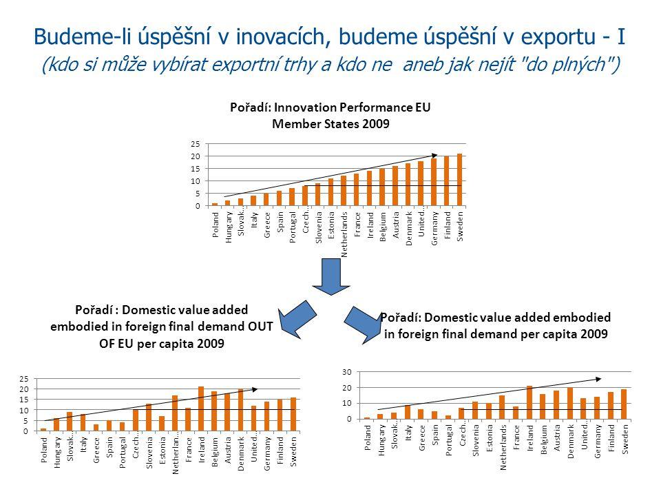Budeme-li úspěšní v inovacích, budeme úspěšní v exportu - I