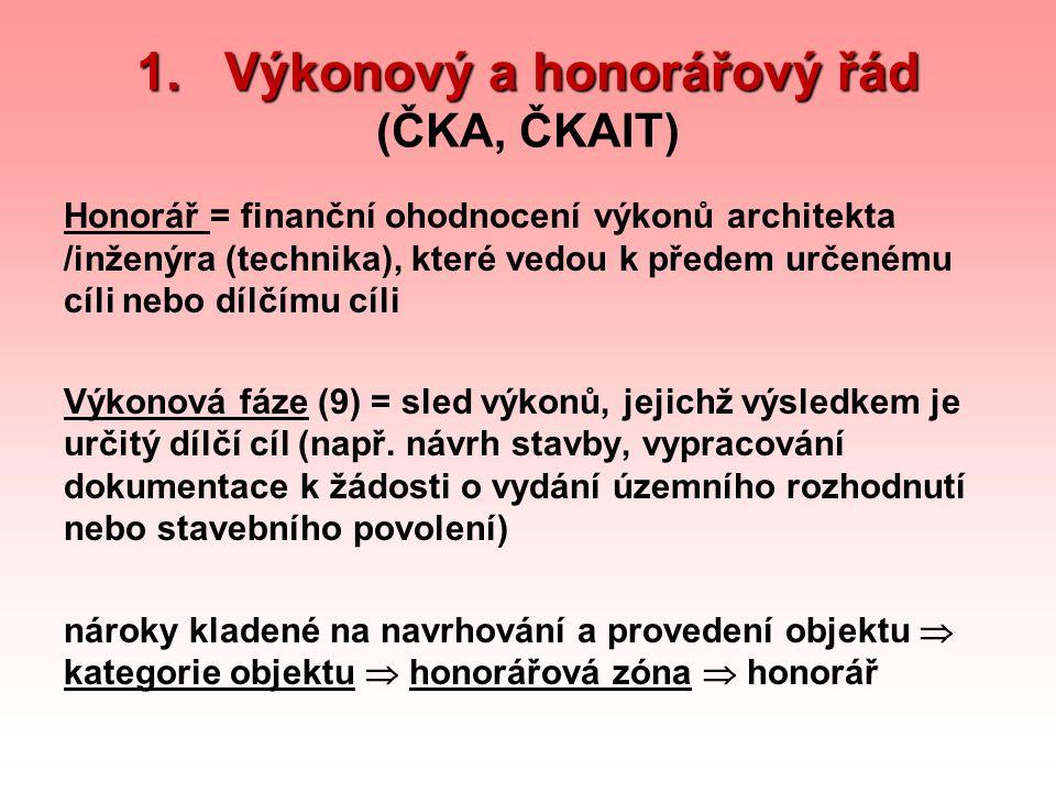 1. Výkonový a honorářový řád (ČKA, ČKAIT)