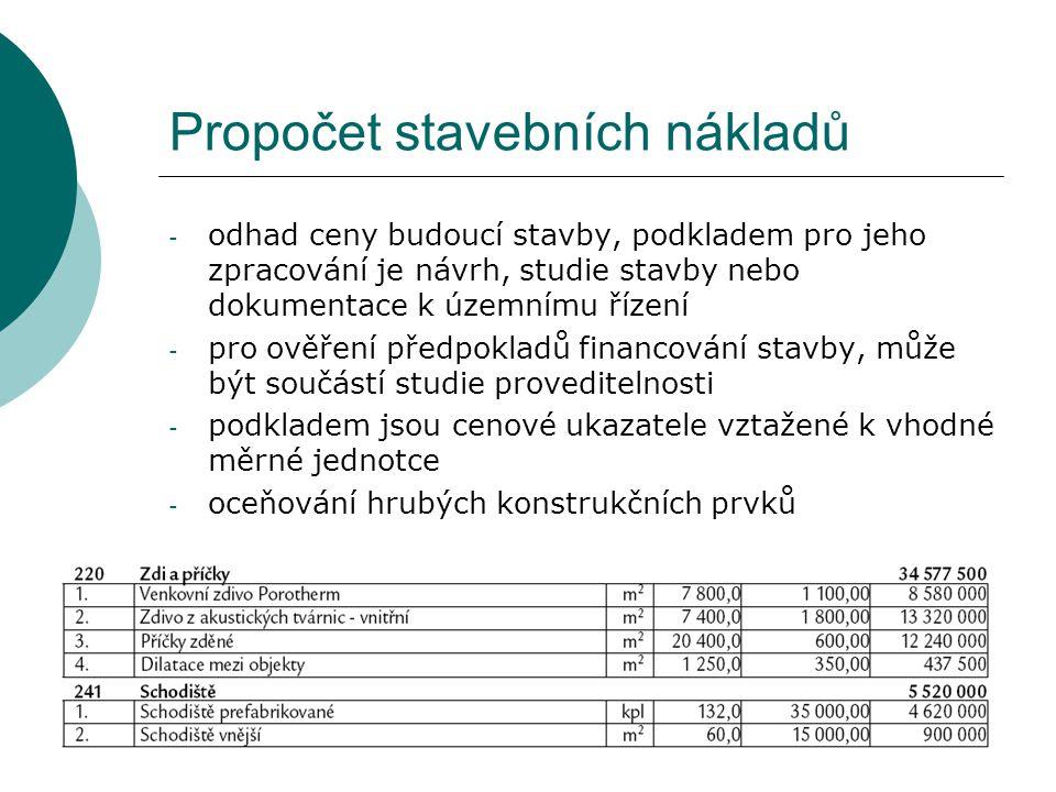 Propočet stavebních nákladů