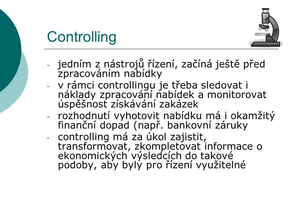 Controlling jedním z nástrojů řízení, začíná ještě před zpracováním nabídky.