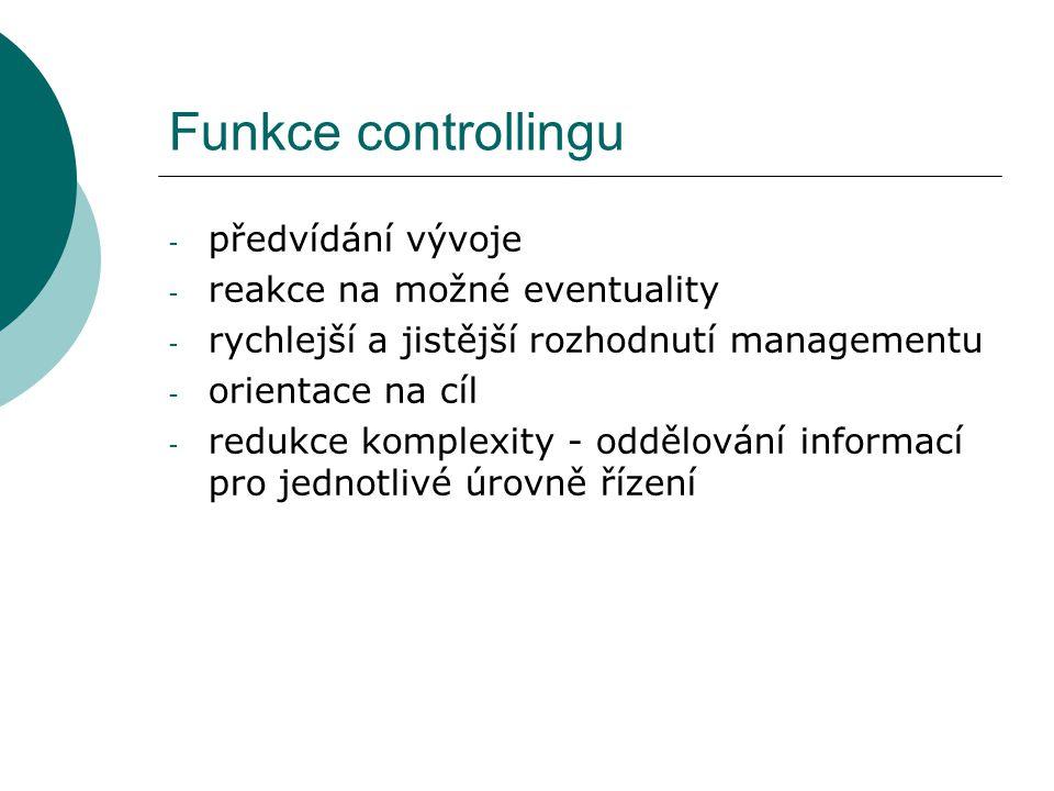 Funkce controllingu předvídání vývoje reakce na možné eventuality