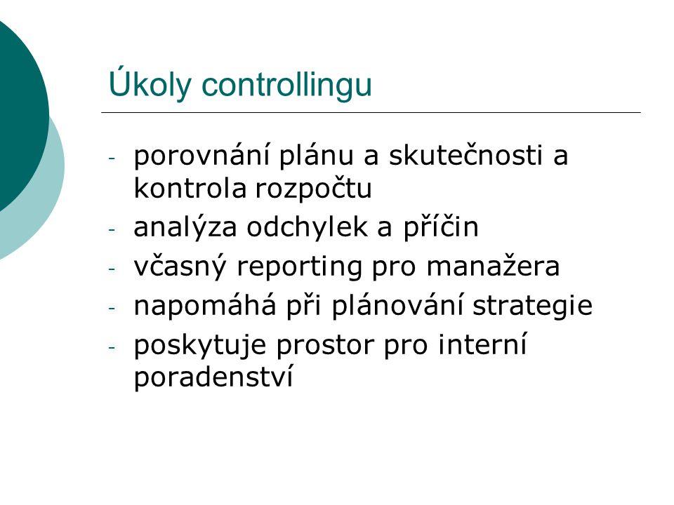 Úkoly controllingu porovnání plánu a skutečnosti a kontrola rozpočtu