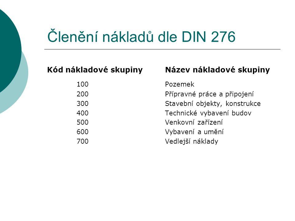 Členění nákladů dle DIN 276