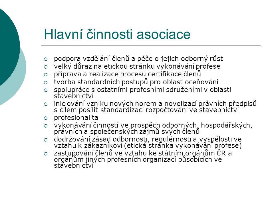 Hlavní činnosti asociace