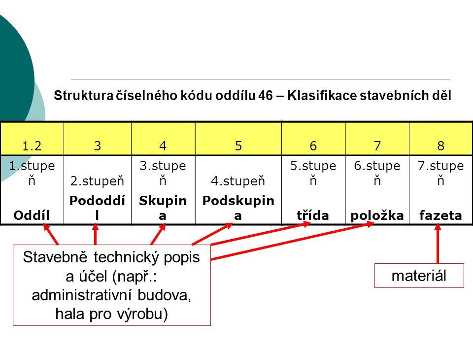 Struktura číselného kódu oddílu 46 – Klasifikace stavebních děl