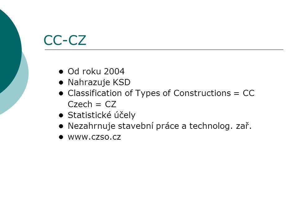 CC-CZ Od roku 2004 Nahrazuje KSD