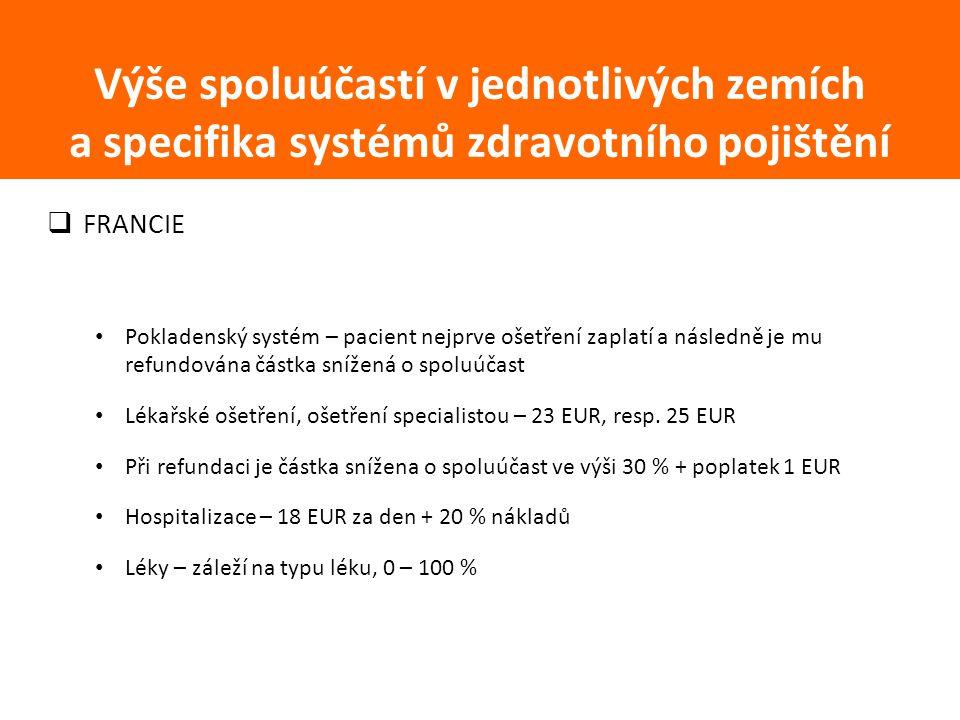 Výše spoluúčastí v jednotlivých zemích a specifika systémů zdravotního pojištění