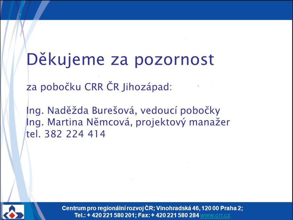 Děkujeme za pozornost za pobočku CRR ČR Jihozápad:
