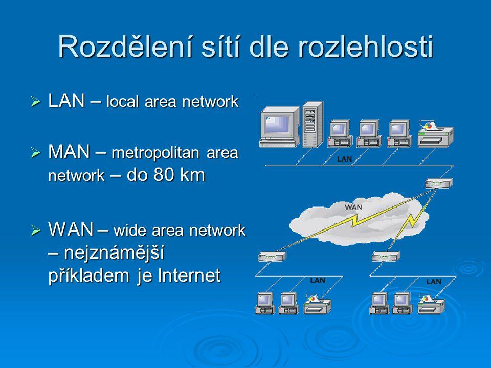 Rozdělení sítí dle rozlehlosti