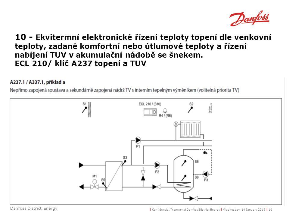 10 - Ekvitermní elektronické řízení teploty topení dle venkovní teploty, zadané komfortní nebo útlumové teploty a řízení nabíjení TUV v akumulační nádobě se šnekem.