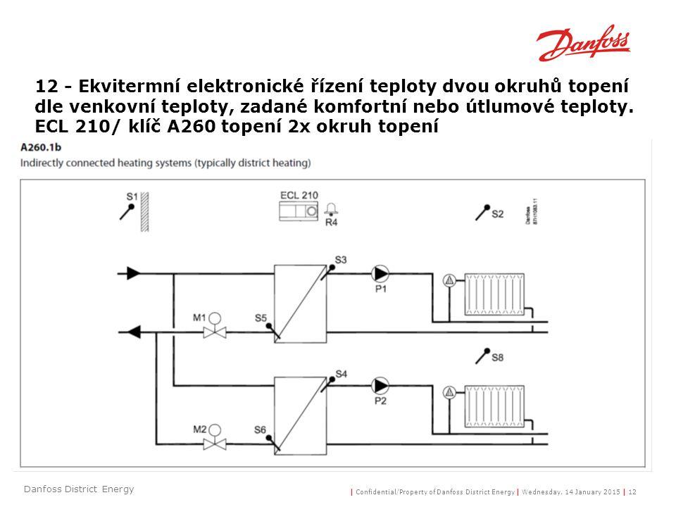 12 - Ekvitermní elektronické řízení teploty dvou okruhů topení dle venkovní teploty, zadané komfortní nebo útlumové teploty.