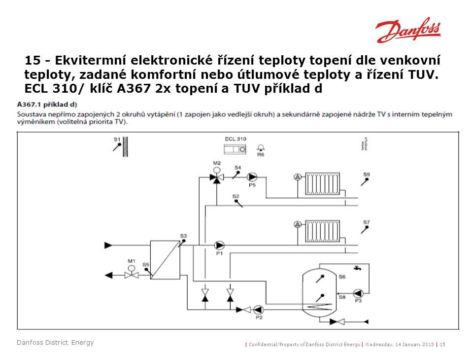 15 - Ekvitermní elektronické řízení teploty topení dle venkovní teploty, zadané komfortní nebo útlumové teploty a řízení TUV.