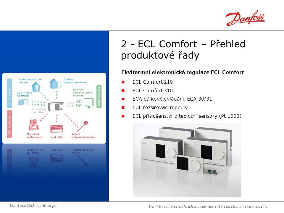 2 - ECL Comfort – Přehled produktové řady