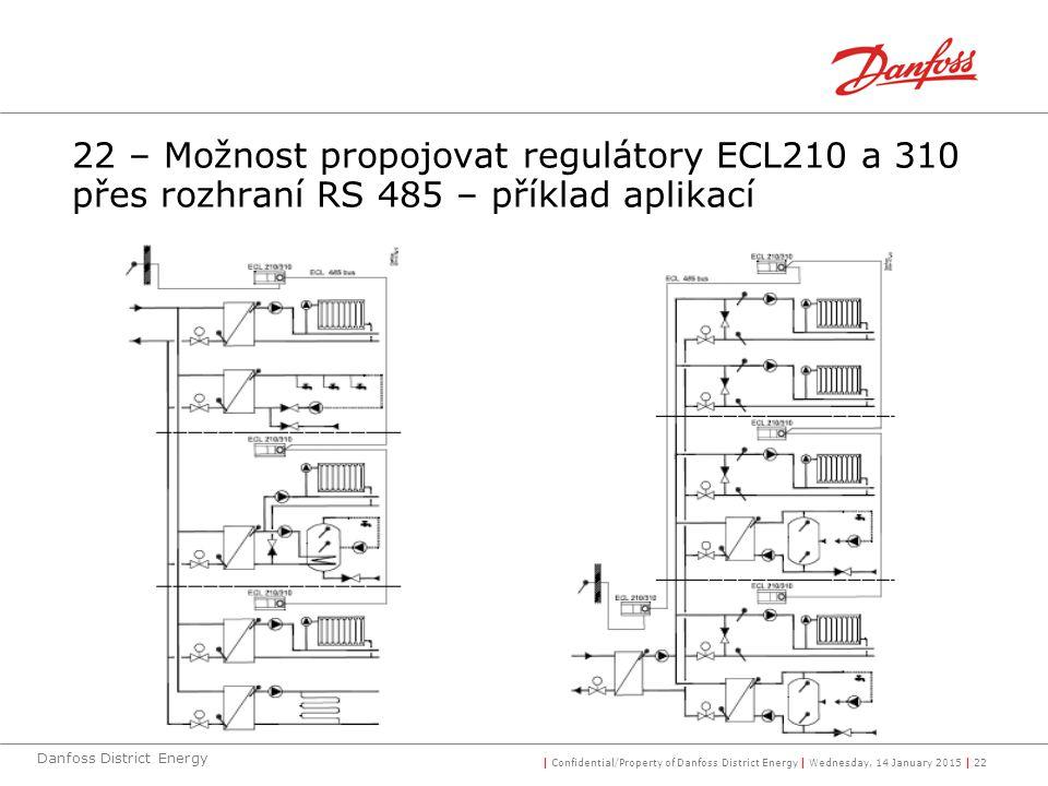 22 – Možnost propojovat regulátory ECL210 a 310 přes rozhraní RS 485 – příklad aplikací