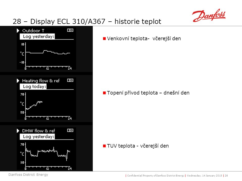 28 – Display ECL 310/A367 – historie teplot