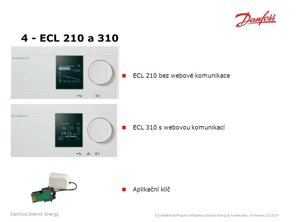 4 - ECL 210 a 310 ECL 210 bez webové komunikace