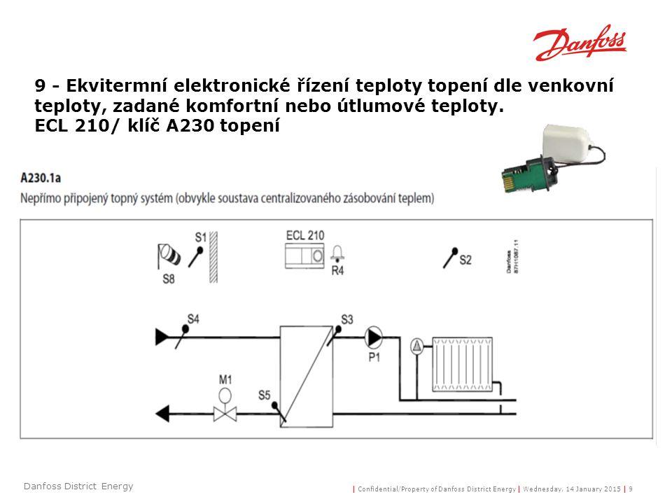 9 - Ekvitermní elektronické řízení teploty topení dle venkovní teploty, zadané komfortní nebo útlumové teploty.