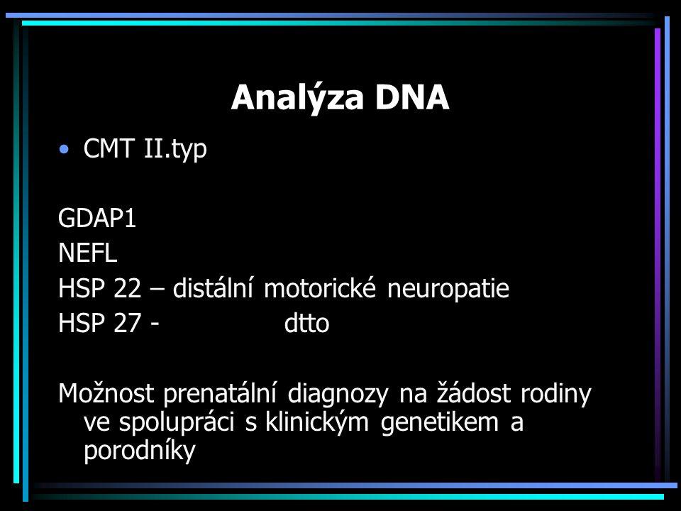 Analýza DNA CMT II.typ GDAP1 NEFL