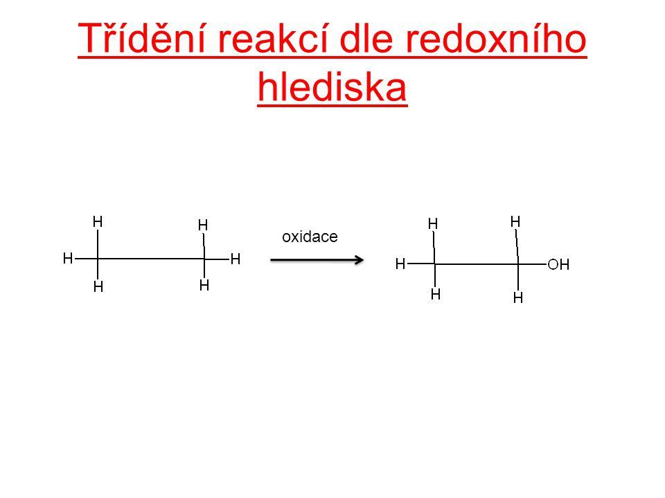 Třídění reakcí dle redoxního hlediska