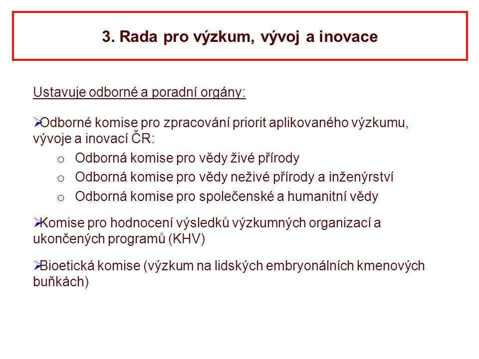 3. Rada pro výzkum, vývoj a inovace