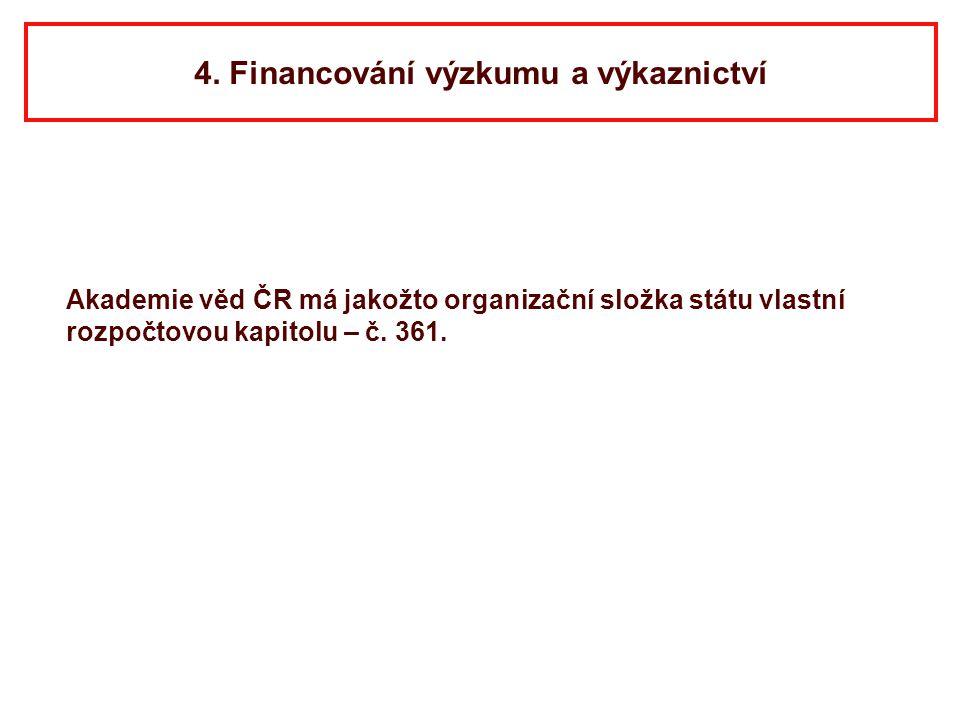 4. Financování výzkumu a výkaznictví