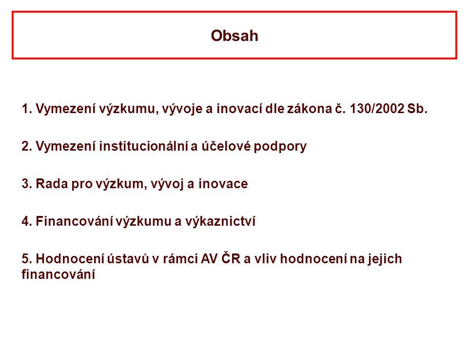 Obsah 1. Vymezení výzkumu, vývoje a inovací dle zákona č. 130/2002 Sb.
