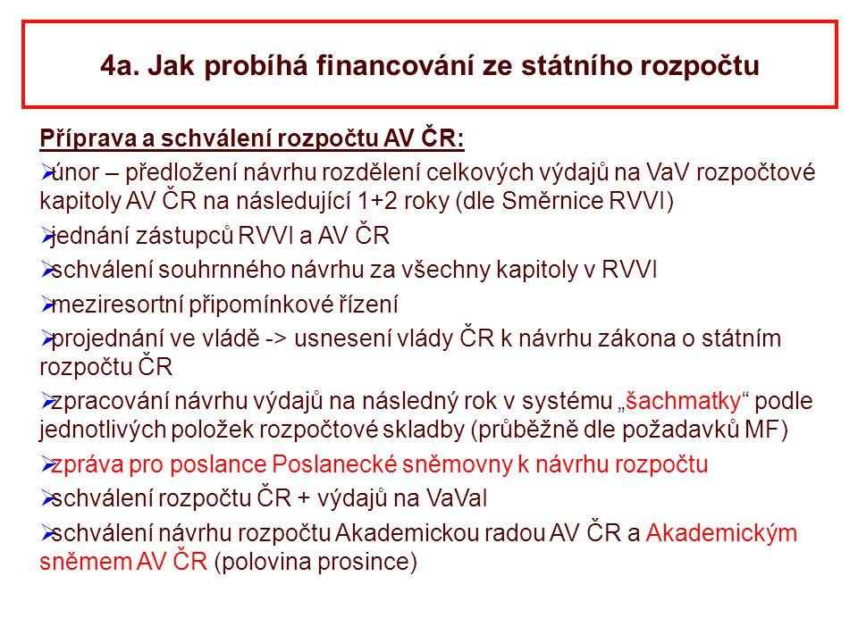 4a. Jak probíhá financování ze státního rozpočtu