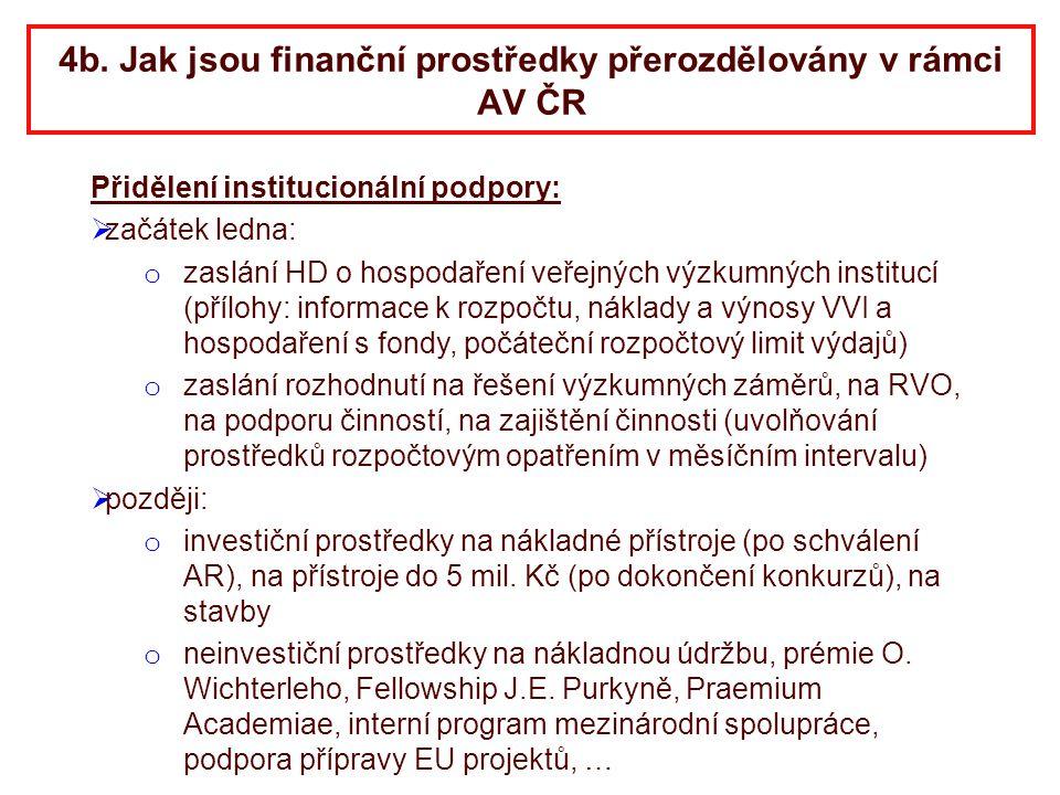 4b. Jak jsou finanční prostředky přerozdělovány v rámci AV ČR