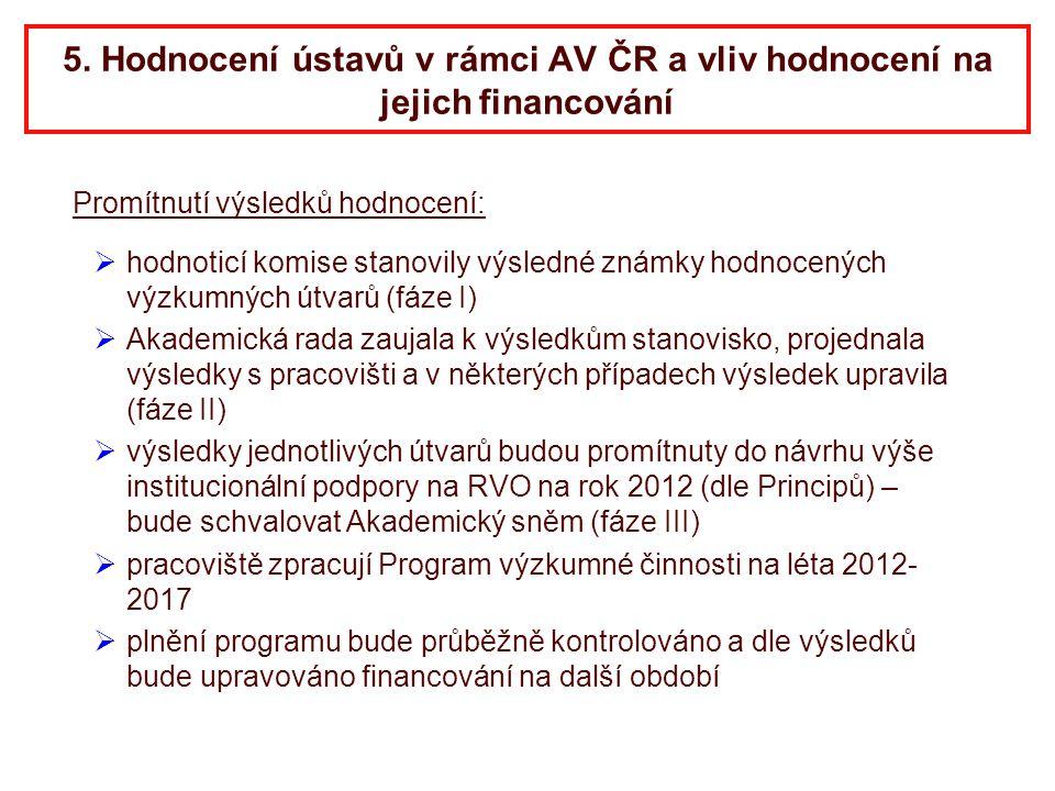 5. Hodnocení ústavů v rámci AV ČR a vliv hodnocení na jejich financování