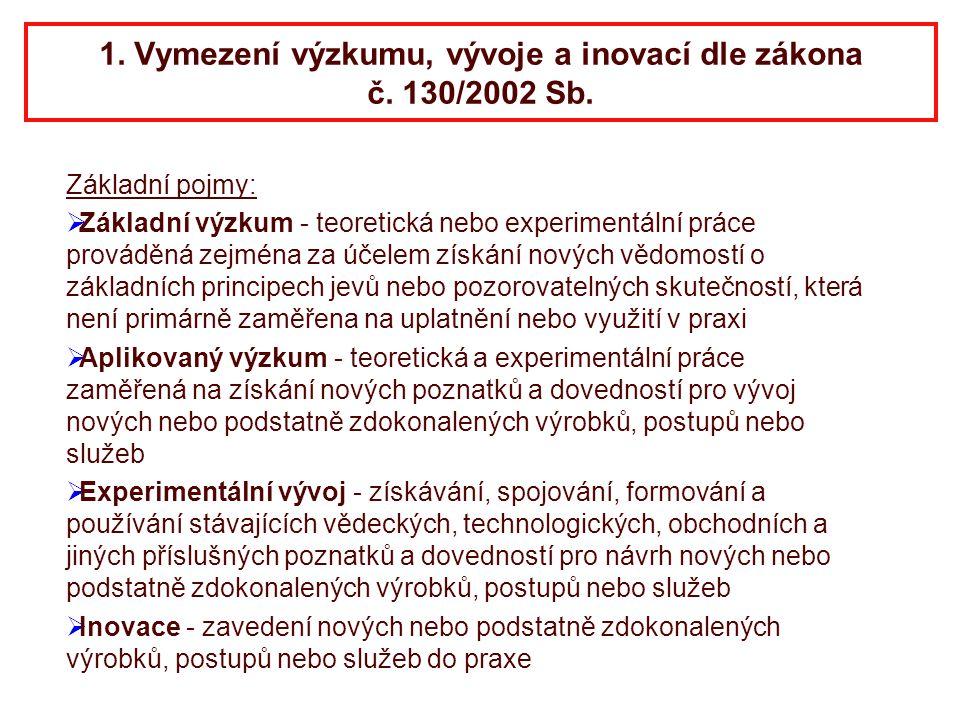 1. Vymezení výzkumu, vývoje a inovací dle zákona č. 130/2002 Sb.