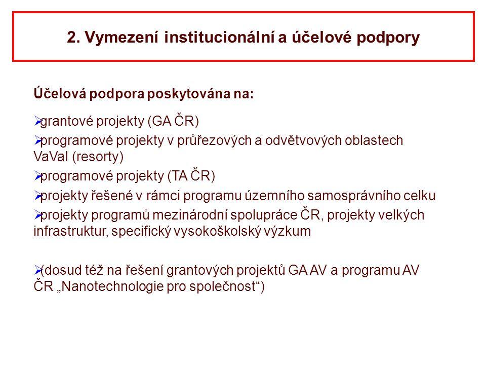 2. Vymezení institucionální a účelové podpory