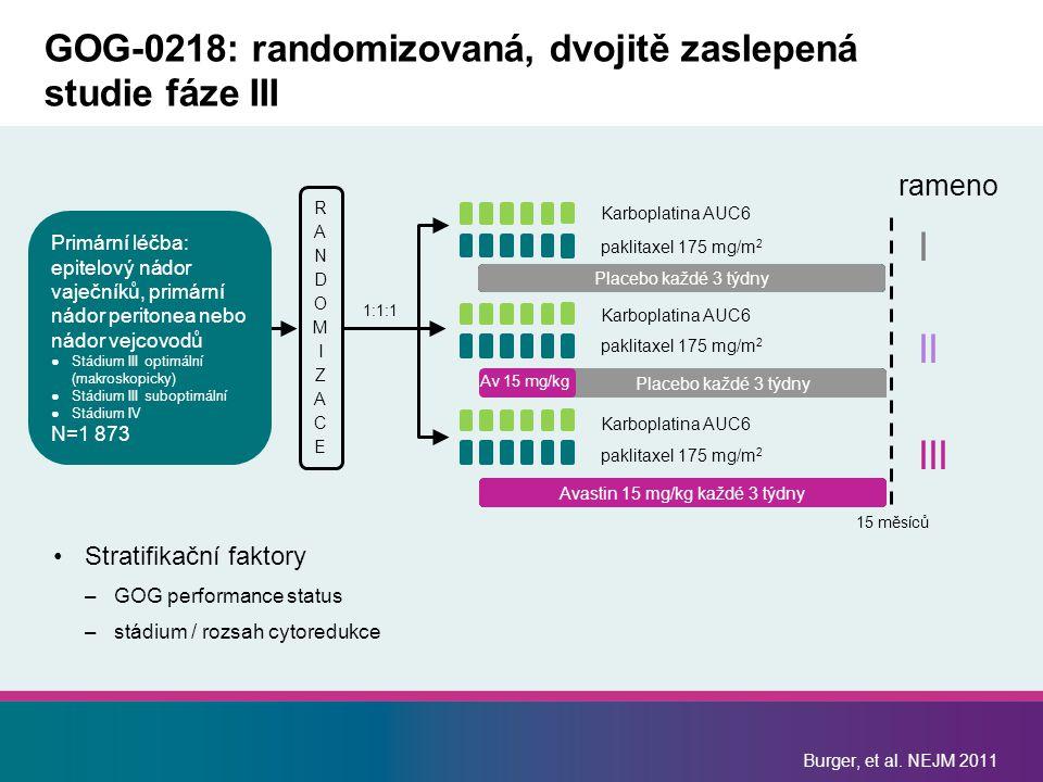 GOG-0218: randomizovaná, dvojitě zaslepená studie fáze III