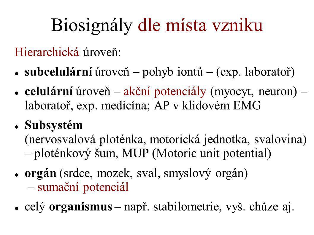 Biosignály dle místa vzniku