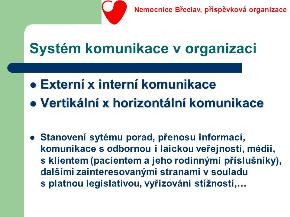 Systém komunikace v organizaci