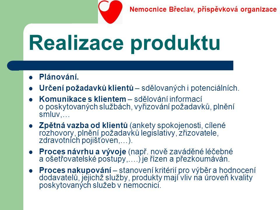 Realizace produktu Plánování.