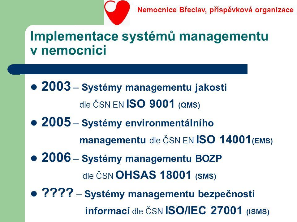 Implementace systémů managementu v nemocnici