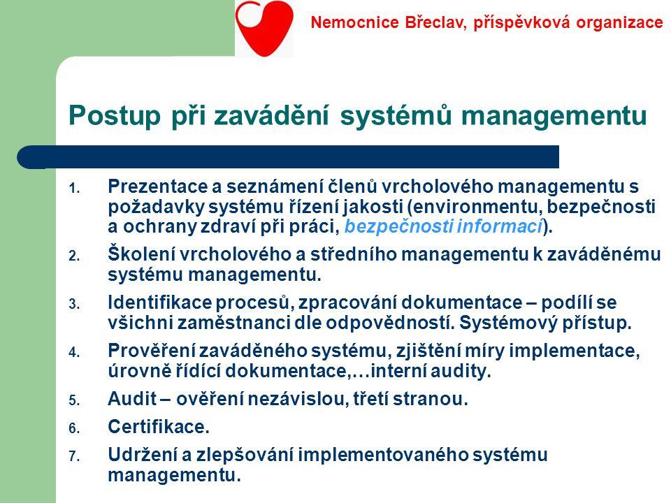 Postup při zavádění systémů managementu